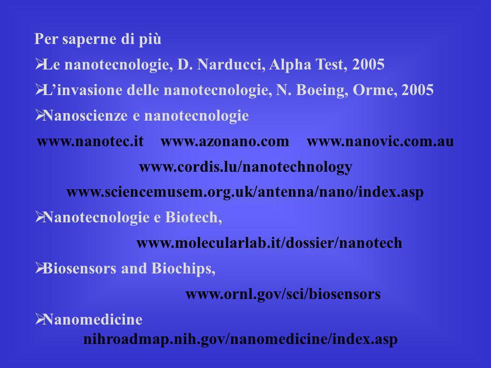 Per saperne di più Le nanotecnologie, D. Narducci, Alpha Test, 2005 Linvasione delle nanotecnologie, N. Boeing, Orme, 2005 Nanoscienze e nanotecnologi