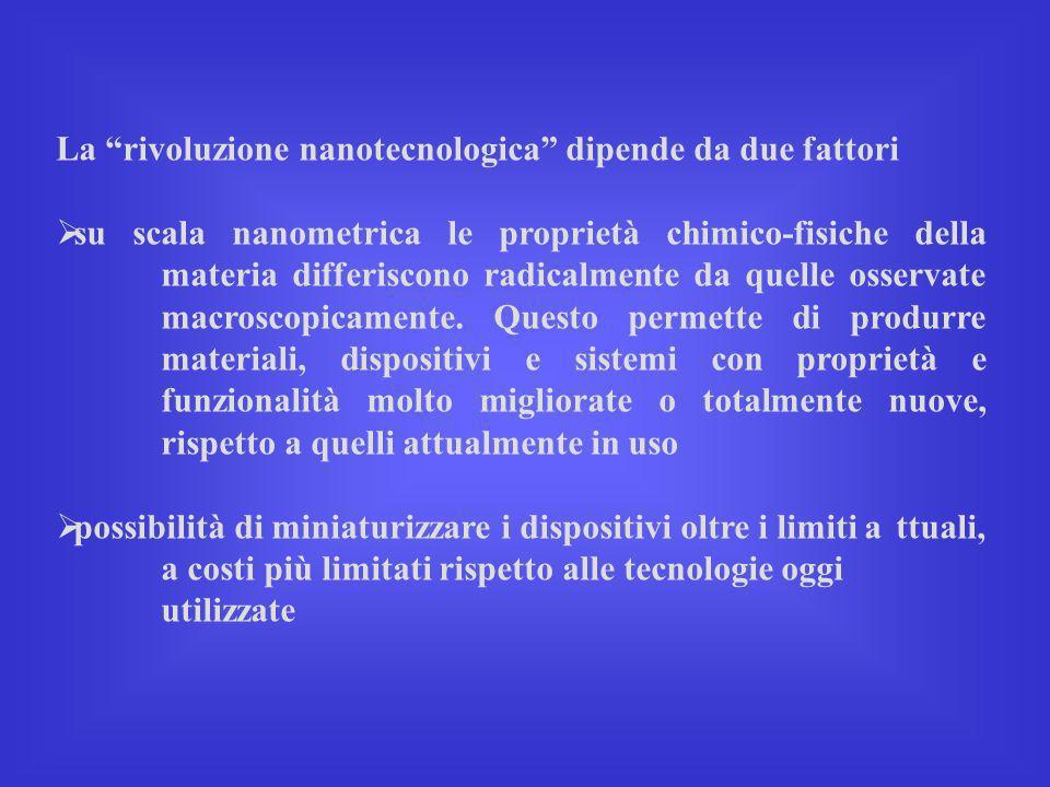 La rivoluzione nanotecnologica dipende da due fattori su scala nanometrica le proprietà chimico-fisiche della materia differiscono radicalmente da que