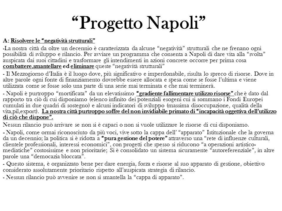 Progetto Napoli A: Risolvere le negatività strutturali -La nostra città da oltre un decennio è caratterizzata da alcune negatività strutturali che ne frenano ogni possibilità di sviluppo e rilancio.