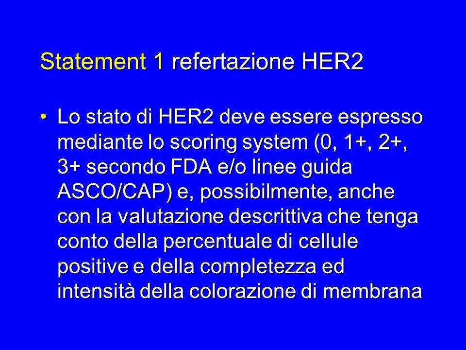 Statement 1 refertazione HER2 Lo stato di HER2 deve essere espresso mediante lo scoring system (0, 1+, 2+, 3+ secondo FDA e/o linee guida ASCO/CAP) e,