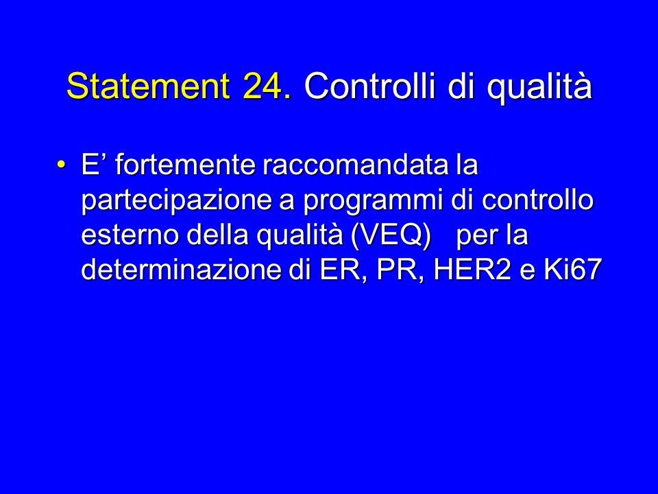 Statement 24. Controlli di qualità E fortemente raccomandata la partecipazione a programmi di controllo esterno della qualità (VEQ) per la determinazi