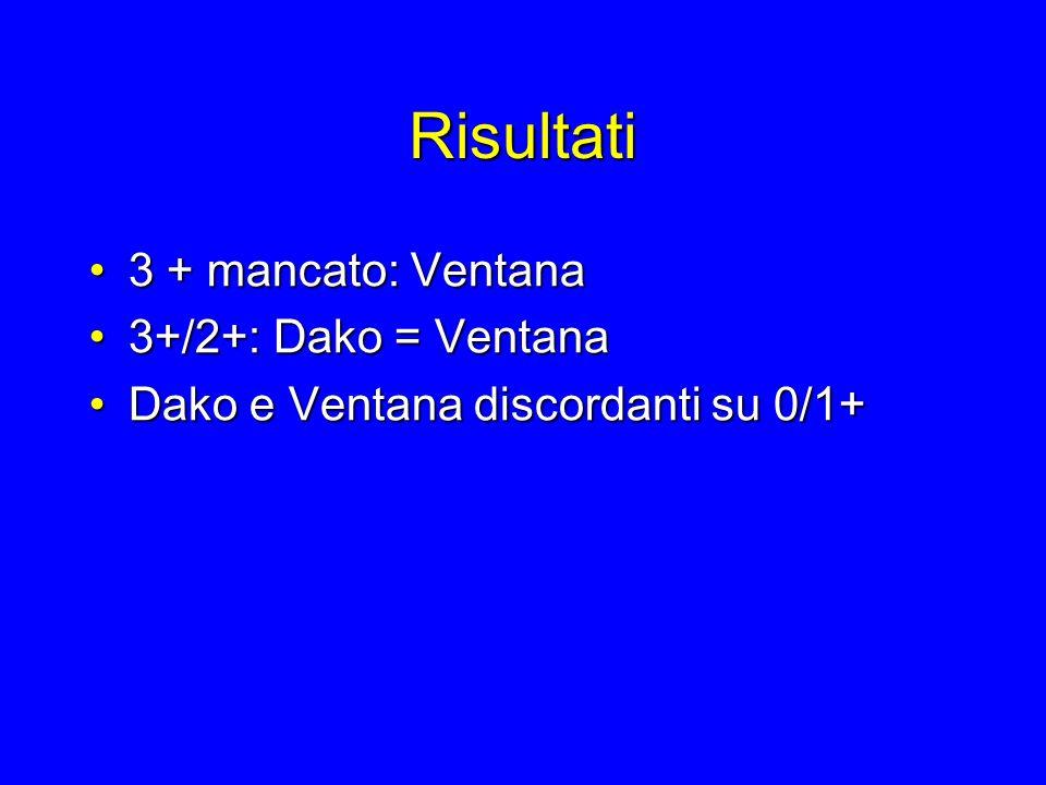 Risultati 3 + mancato: Ventana3 + mancato: Ventana 3+/2+: Dako = Ventana3+/2+: Dako = Ventana Dako e Ventana discordanti su 0/1+Dako e Ventana discord