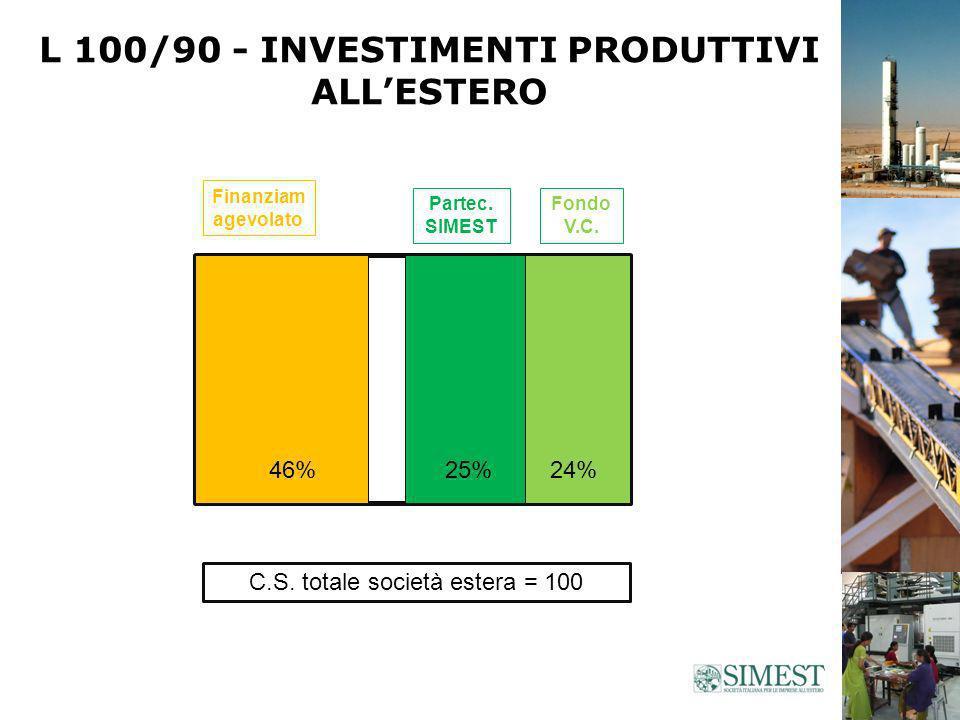 L 100/90 - INVESTIMENTI PRODUTTIVI ALLESTERO Fondo V.C.