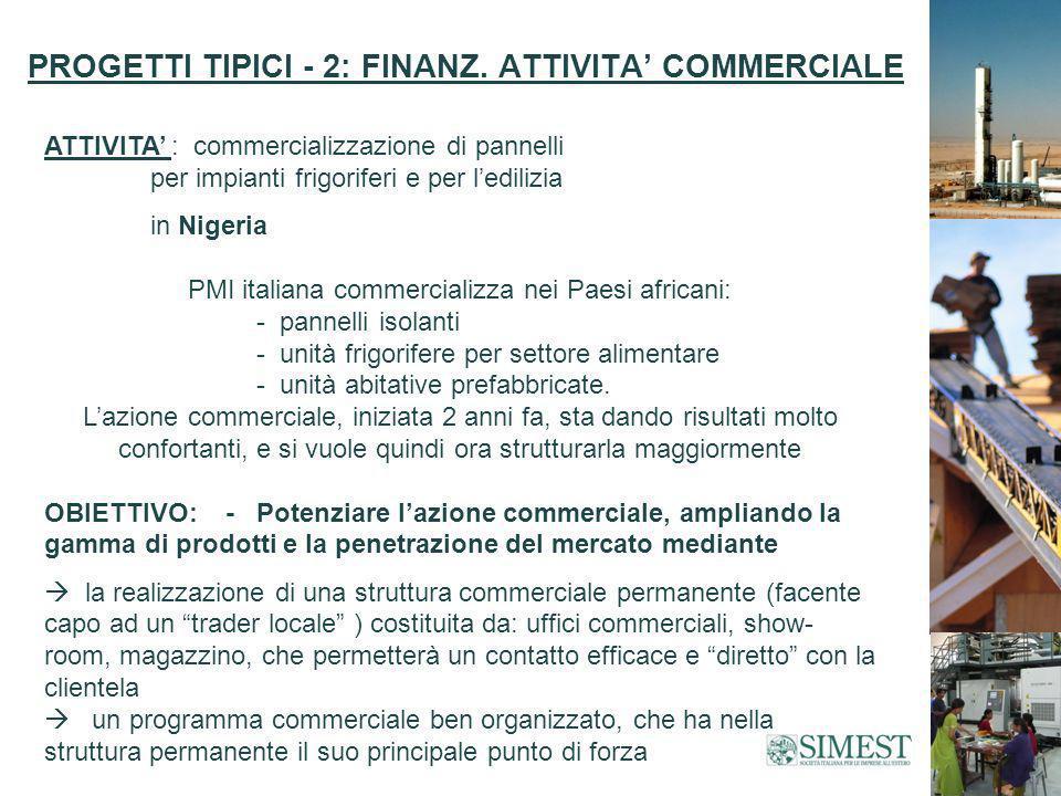 PROGETTI TIPICI - 2: FINANZ.