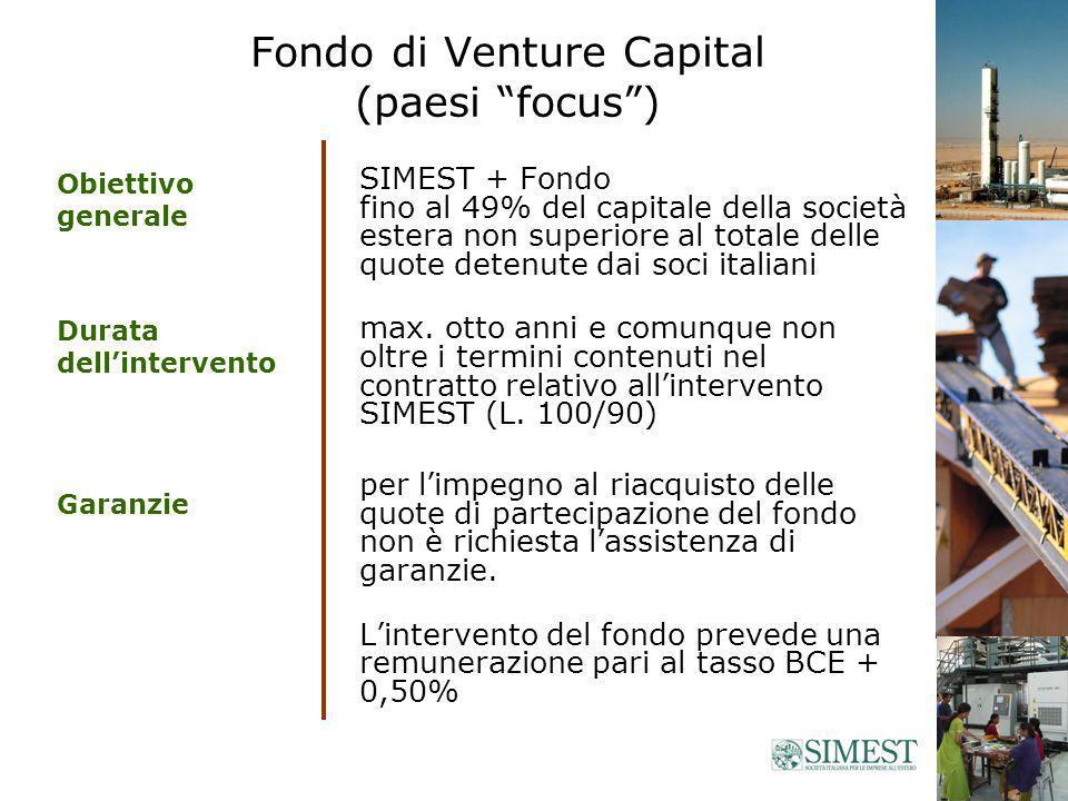 Sono previste due fasi: la prima comprende lerogazione del 100% del finanziamento e due anni di pre-ammortamento la seconda il rimborso del capitale.