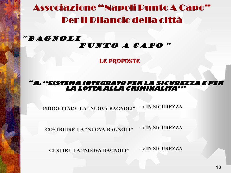 13 PROGETTARE LA NUOVA BAGNOLI COSTRUIRE LA NUOVA BAGNOLI GESTIRE LA NUOVA BAGNOLI BAGNOLI PUNTO A CAPO Associazione Napoli Punto A Capo Per il Rilanc