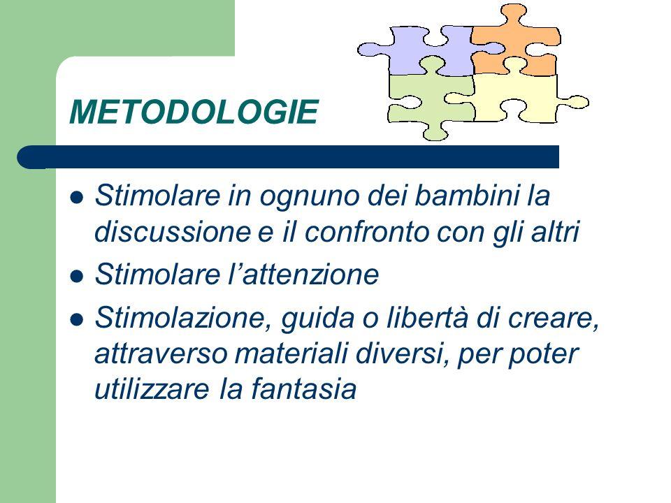 METODOLOGIE Stimolare in ognuno dei bambini la discussione e il confronto con gli altri Stimolare lattenzione Stimolazione, guida o libertà di creare, attraverso materiali diversi, per poter utilizzare la fantasia