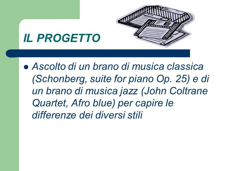 IL PROGETTO Ascolto di un brano di musica classica (Schonberg, suite for piano Op.