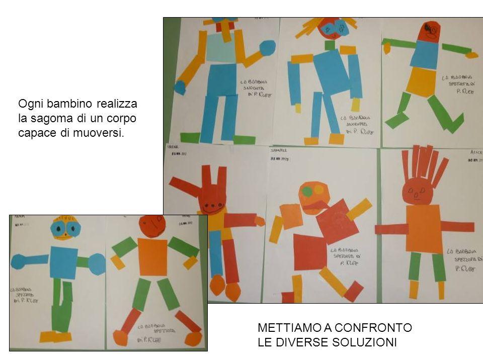 Ogni bambino realizza la sagoma di un corpo capace di muoversi. METTIAMO A CONFRONTO LE DIVERSE SOLUZIONI
