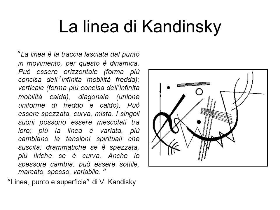 La linea di Kandinsky La linea è la traccia lasciata dal punto in movimento, per questo è dinamica. Può essere orizzontale (forma più concisa dellinfi