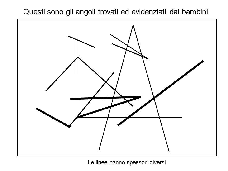 Questi sono gli angoli trovati ed evidenziati dai bambini Le linee hanno spessori diversi