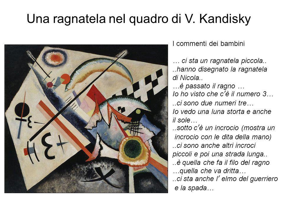 Una ragnatela nel quadro di V. Kandisky I commenti dei bambini … ci sta un ragnatela piccola....hanno disegnato la ragnatela di Nicola.. …è passato il