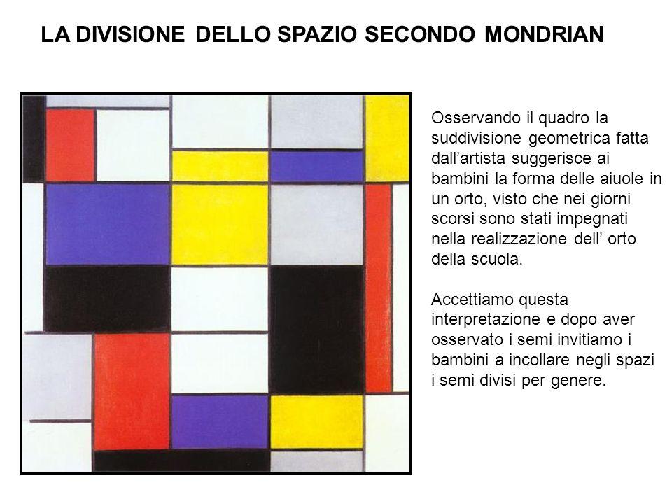 LA DIVISIONE DELLO SPAZIO SECONDO MONDRIAN Osservando il quadro la suddivisione geometrica fatta dallartista suggerisce ai bambini la forma delle aiuo