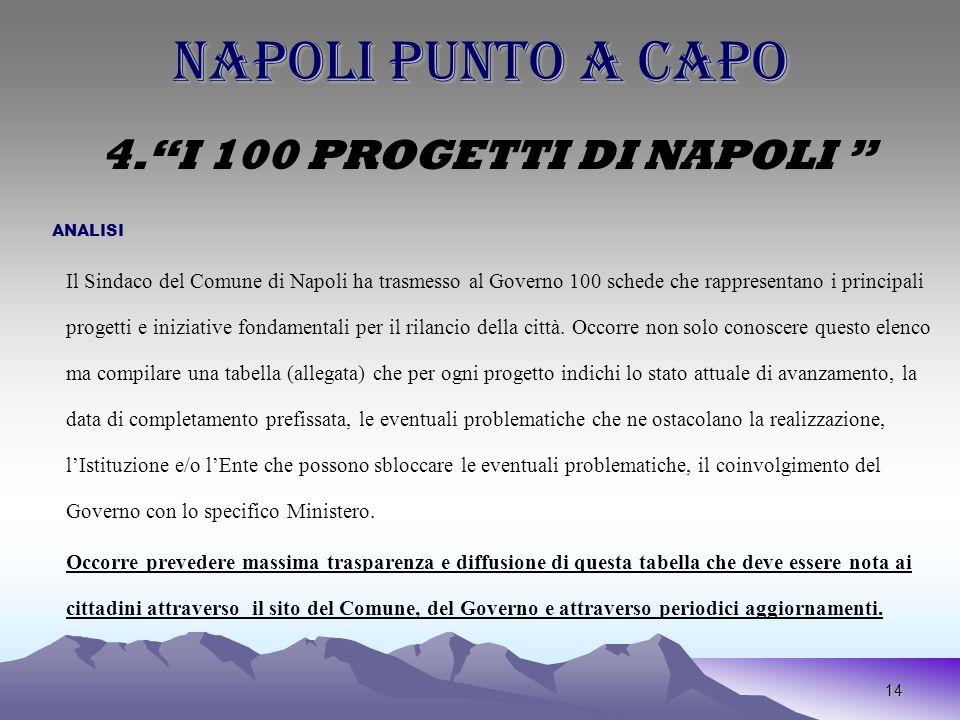14 NAPOLI PUNTO A CAPO 4.