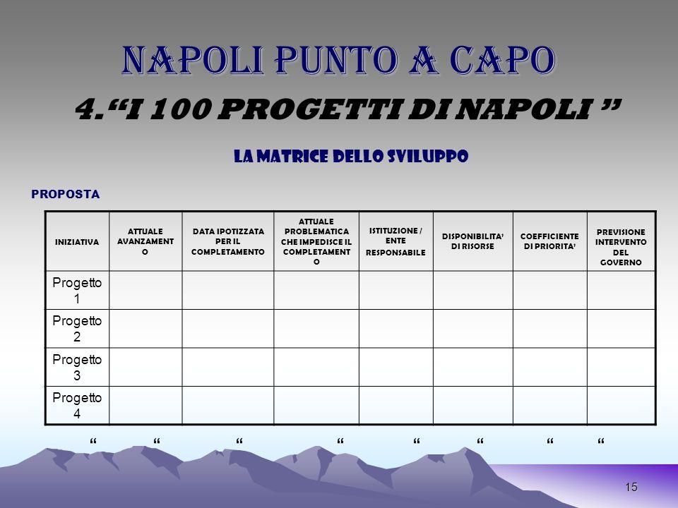 15 NAPOLI PUNTO A CAPO 4.