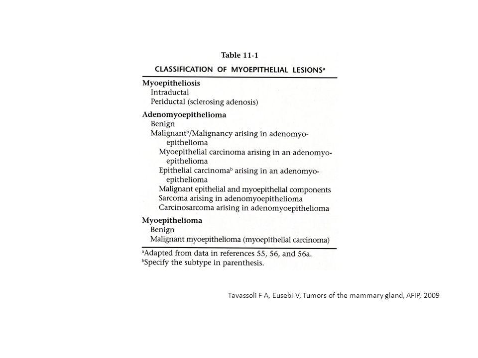 Tavassoli F A, Eusebi V, Tumors of the mammary gland, AFIP, 2009