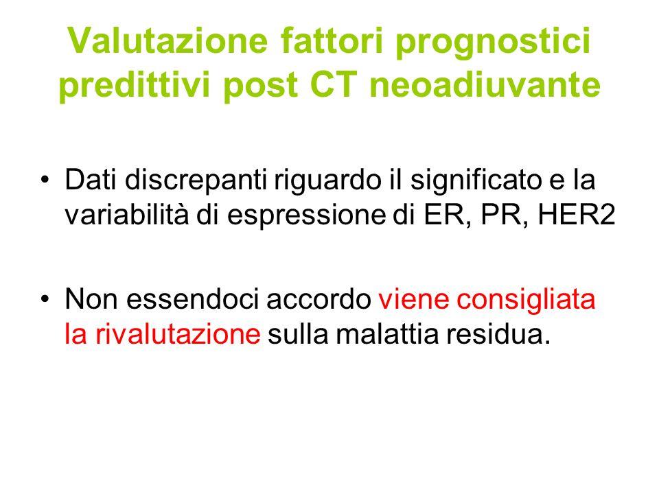 Valutazione fattori prognostici predittivi post CT neoadiuvante Dati discrepanti riguardo il significato e la variabilità di espressione di ER, PR, HER2 Non essendoci accordo viene consigliata la rivalutazione sulla malattia residua.