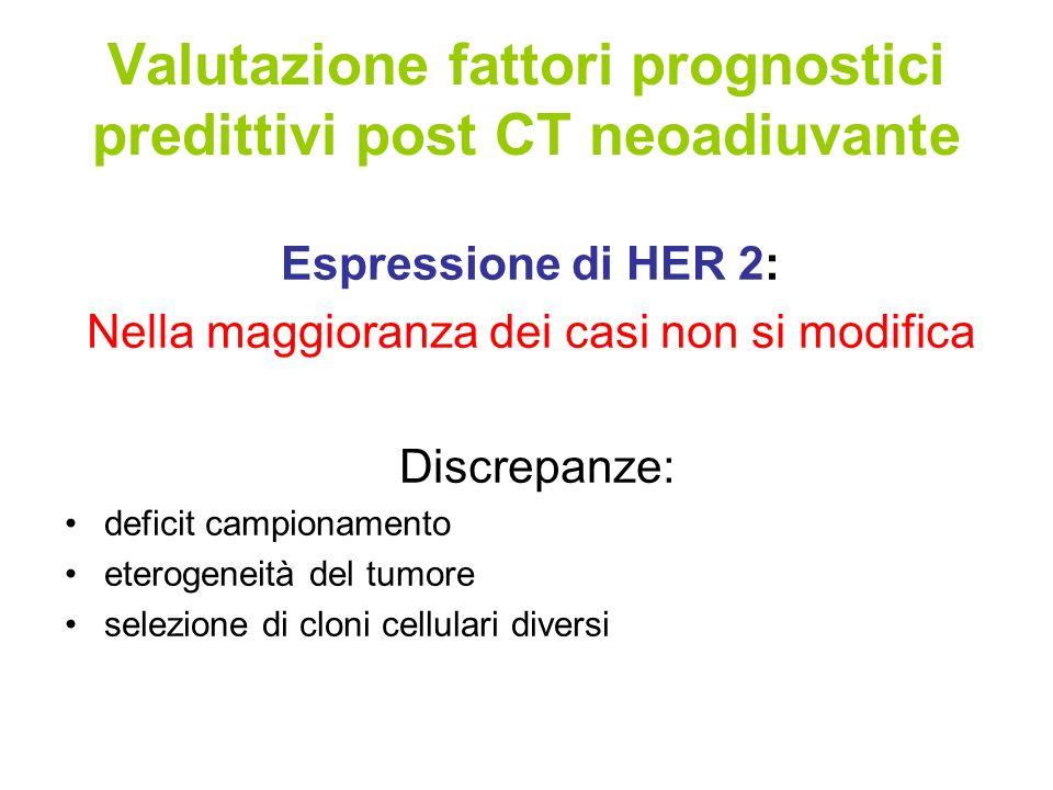 Valutazione fattori prognostici predittivi post CT neoadiuvante Espressione di HER 2: Nella maggioranza dei casi non si modifica Discrepanze: deficit campionamento eterogeneità del tumore selezione di cloni cellulari diversi
