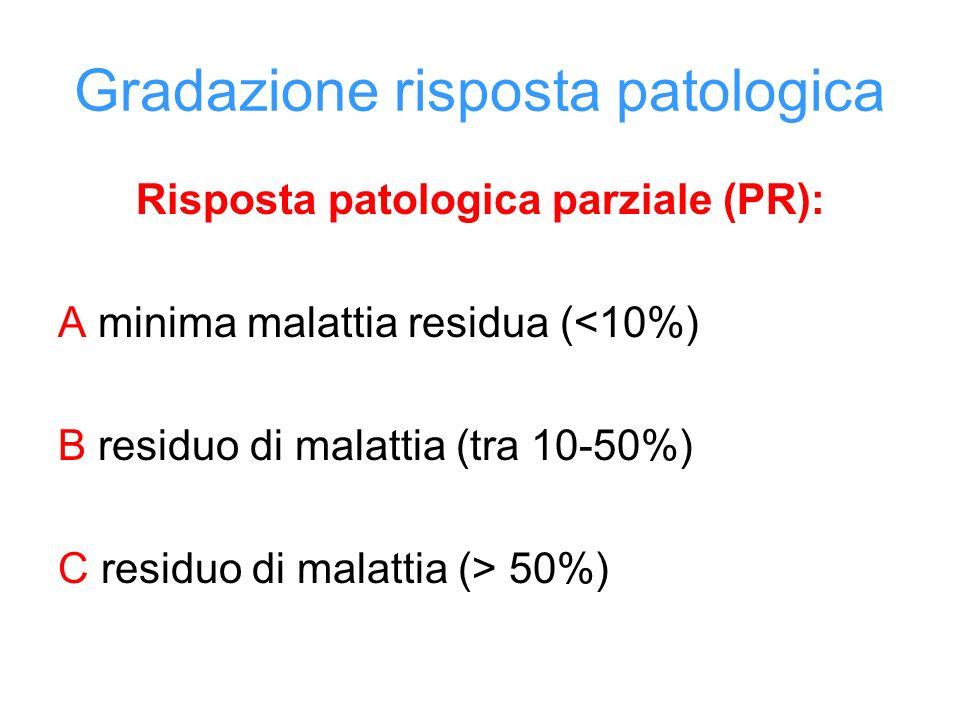 Gradazione risposta patologica Risposta patologica parziale (PR): A minima malattia residua (<10%) B residuo di malattia (tra 10-50%) C residuo di malattia (> 50%)