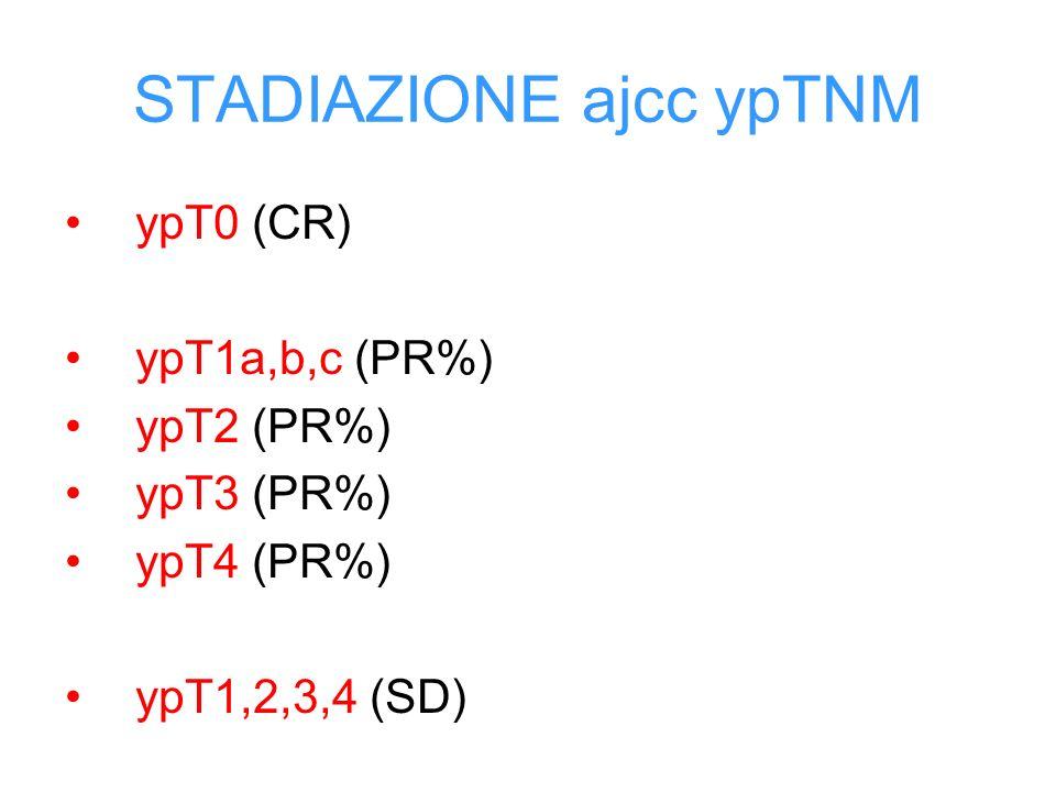 STADIAZIONE ajcc ypTNM ypT0 (CR) ypT1a,b,c (PR%) ypT2 (PR%) ypT3 (PR%) ypT4 (PR%) ypT1,2,3,4 (SD)
