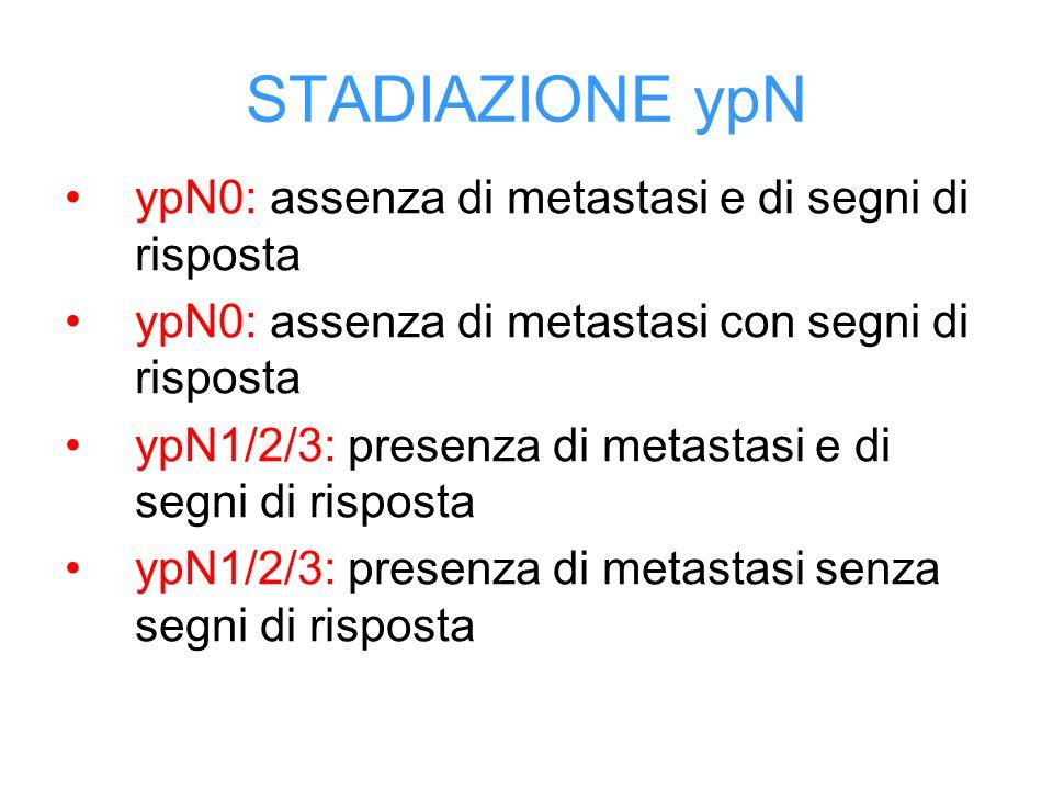 STADIAZIONE ypN ypN0: assenza di metastasi e di segni di risposta ypN0: assenza di metastasi con segni di risposta ypN1/2/3: presenza di metastasi e d