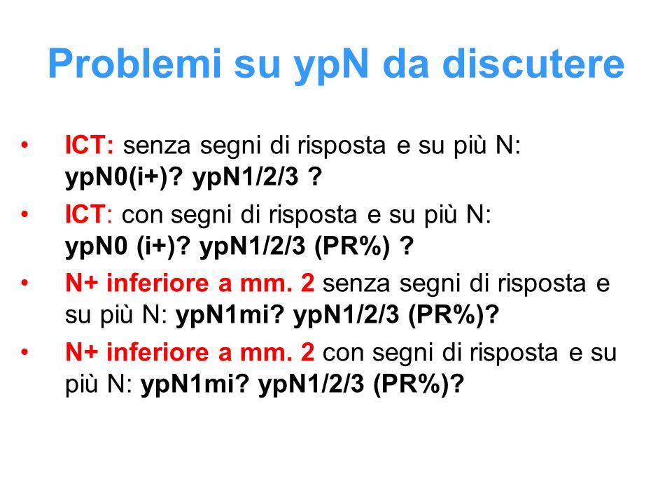Problemi su ypN da discutere ICT: senza segni di risposta e su più N: ypN0(i+)? ypN1/2/3 ? ICT: con segni di risposta e su più N: ypN0 (i+)? ypN1/2/3