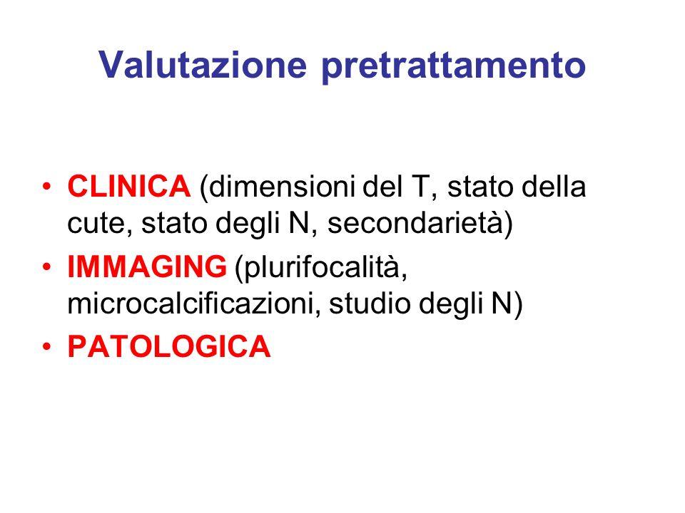 Valutazione pretrattamento CLINICA (dimensioni del T, stato della cute, stato degli N, secondarietà) IMMAGING (plurifocalità, microcalcificazioni, studio degli N) PATOLOGICA