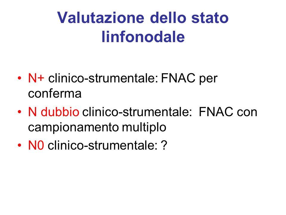 Valutazione dello stato linfonodale N+ clinico-strumentale: FNAC per conferma N dubbio clinico-strumentale: FNAC con campionamento multiplo N0 clinico-strumentale: ?