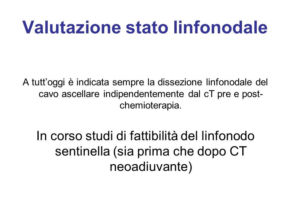 Valutazione stato linfonodale A tuttoggi è indicata sempre la dissezione linfonodale del cavo ascellare indipendentemente dal cT pre e post- chemioterapia.
