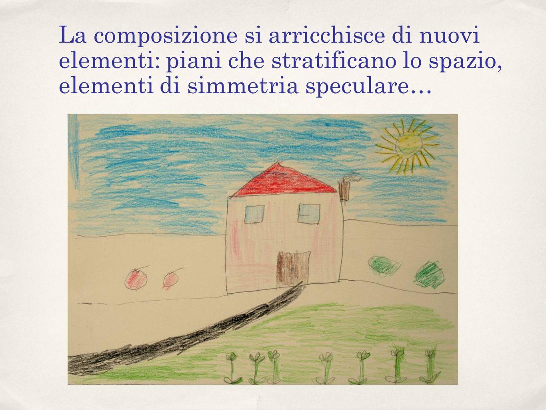 La composizione si arricchisce di nuovi elementi: piani che stratificano lo spazio, elementi di simmetria speculare…