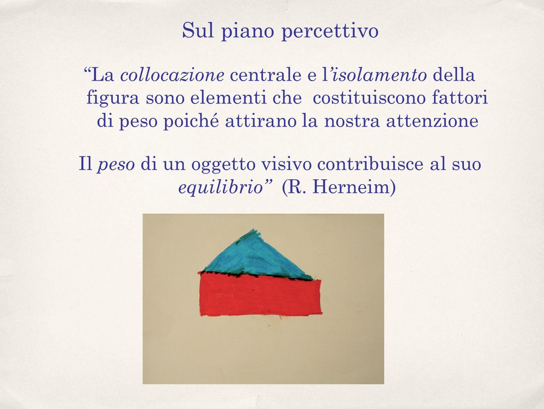 Sul piano percettivo La collocazione centrale e l isolamento della figura sono elementi che costituiscono fattori di peso poiché attirano la nostra attenzione Il peso di un oggetto visivo contribuisce al suo equilibrio (R.