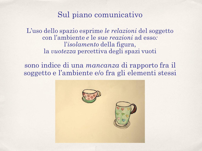 Sul piano comunicativo Luso dello spazio esprime le relazioni del soggetto con lambiente e le sue reazioni ad esso : l isolamento della figura, la vuo