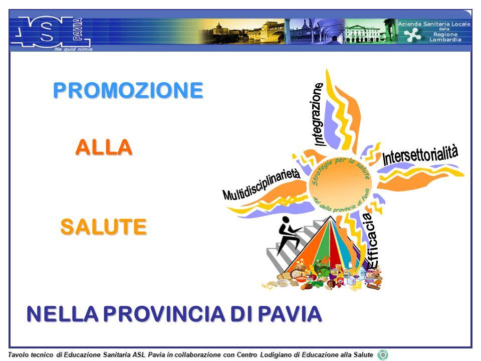 PROMOZIONE ALLA SALUTE NELLA PROVINCIA DI PAVIA Tavolo tecnico di Educazione Sanitaria ASL Pavia in collaborazione con Centro Lodigiano di Educazione