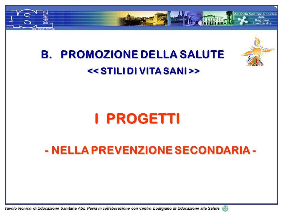 B. PROMOZIONE DELLA SALUTE > > I PROGETTI - NELLA PREVENZIONE SECONDARIA - Tavolo tecnico di Educazione Sanitaria ASL Pavia in collaborazione con Cent