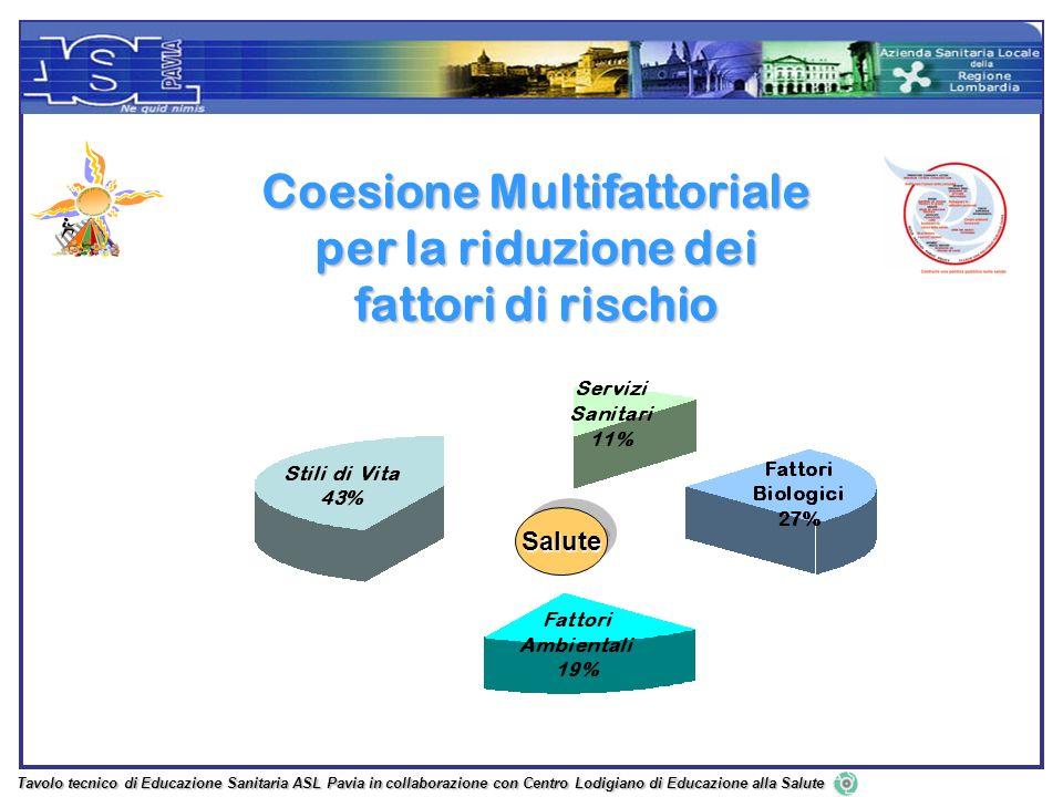 SaluteSalute Coesione Multifattoriale per la riduzione dei fattori di rischio Tavolo tecnico di Educazione Sanitaria ASL Pavia in collaborazione con C