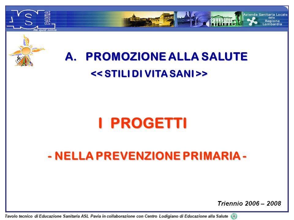 A. P ROMOZIONE ALLA SALUTE << STILI DI VITA SANI >> I PROGETTI - NELLA PREVENZIONE PRIMARIA - - NELLA PREVENZIONE PRIMARIA - Triennio 2006 – 2008 Tavo