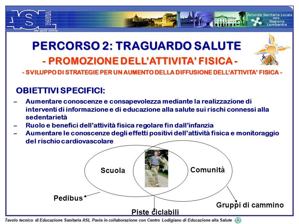 PERCORSO 2: TRAGUARDO SALUTE - PROMOZIONE DELLATTIVITA FISICA - - PROMOZIONE DELLATTIVITA FISICA - - SVILUPPO DI STRATEGIE PER UN AUMENTO DELLA DIFFUS