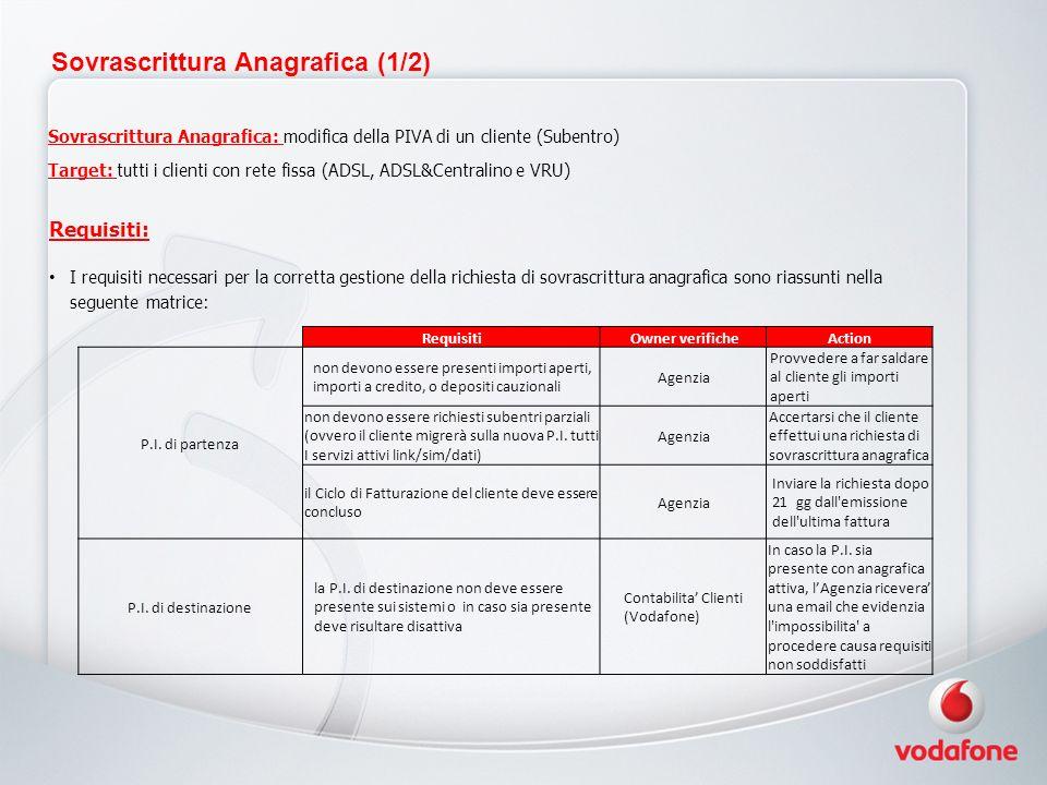 Sovrascrittura Anagrafica (1/2) Requisiti: I requisiti necessari per la corretta gestione della richiesta di sovrascrittura anagrafica sono riassunti