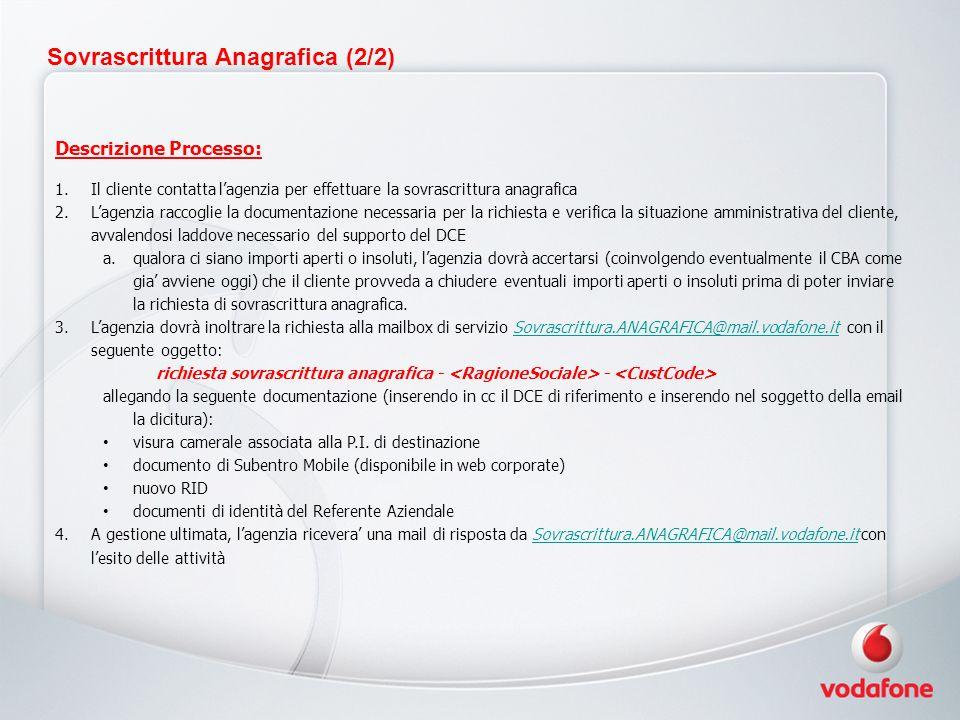Sovrascrittura Anagrafica (2/2) Descrizione Processo: 1.Il cliente contatta lagenzia per effettuare la sovrascrittura anagrafica 2.Lagenzia raccoglie
