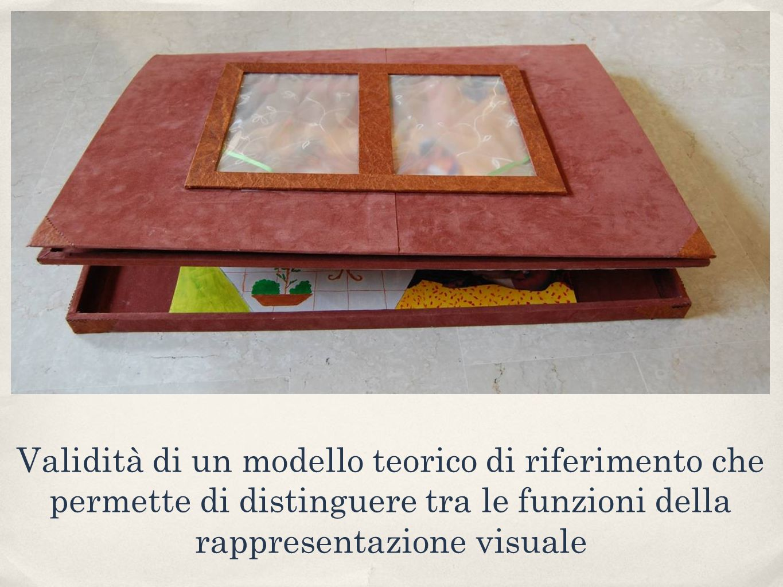 Validità di un modello teorico di riferimento che permette di distinguere tra le funzioni della rappresentazione visuale
