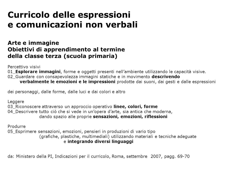 Curricolo delle espressioni e comunicazioni non verbali Arte e immagine Obiettivi di apprendimento al termine della classe terza (scuola primaria) Per