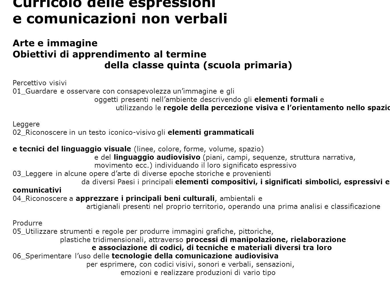 Curricolo delle espressioni e comunicazioni non verbali Arte e immagine Obiettivi di apprendimento al termine della classe quinta (scuola primaria) Pe