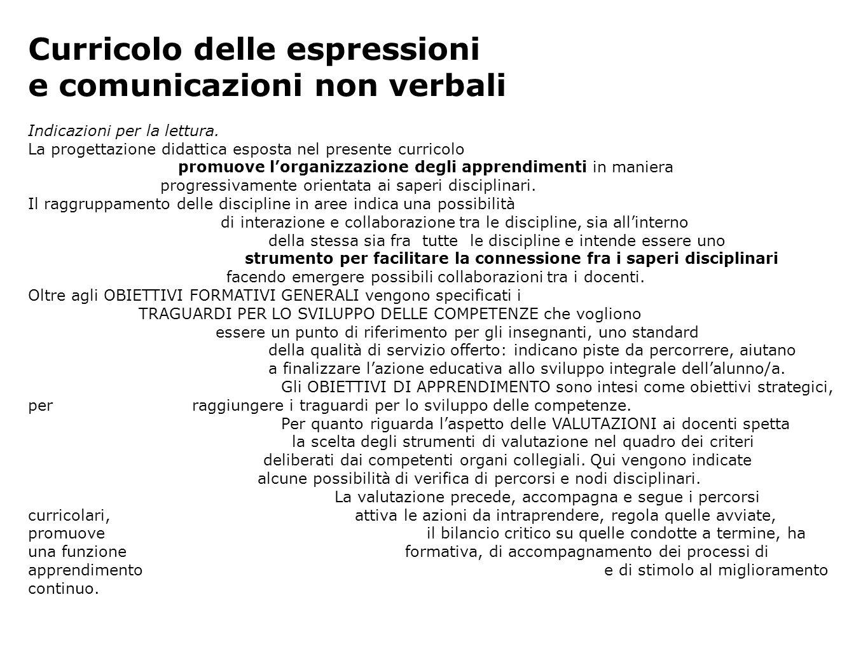 Curricolo delle espressioni e comunicazioni non verbali Indicazioni per la lettura. La progettazione didattica esposta nel presente curricolo promuove