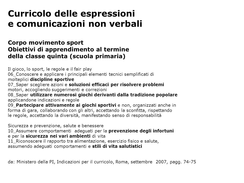 Curricolo delle espressioni e comunicazioni non verbali Corpo movimento sport Obiettivi di apprendimento al termine della classe quinta (scuola primar