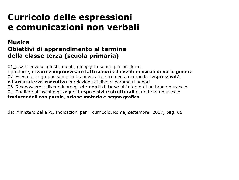 Curricolo delle espressioni e comunicazioni non verbali Musica Obiettivi di apprendimento al termine della classe terza (scuola primaria) 01_Usare la