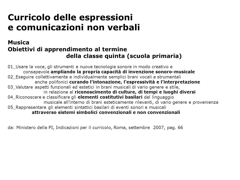 Curricolo delle espressioni e comunicazioni non verbali Musica Obiettivi di apprendimento al termine della classe quinta (scuola primaria) 01_Usare la