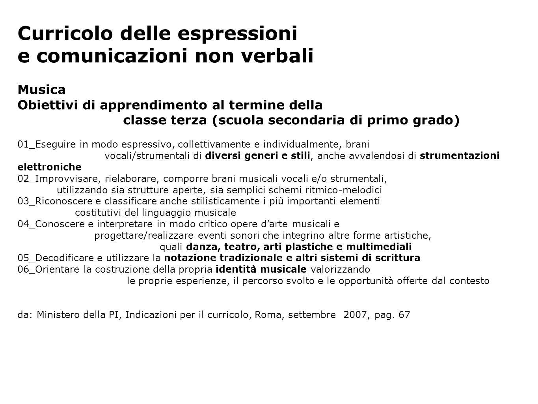 Curricolo delle espressioni e comunicazioni non verbali Musica Obiettivi di apprendimento al termine della classe terza (scuola secondaria di primo gr
