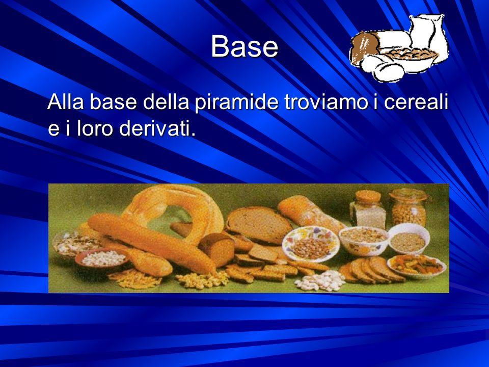 La piramide degli alimenti La piramide alimentare vuole indicare in maniera semplice i comportamenti da tenere per una sana alimentazione.