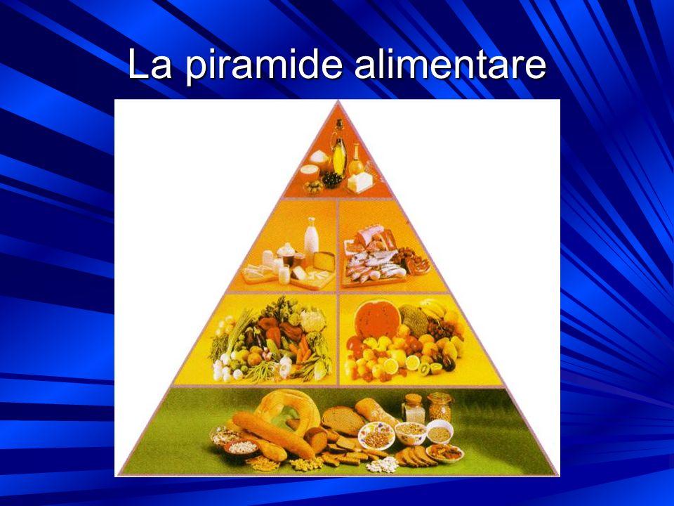Vertice Al vertice invece troviamo grassi aggiunti (olio, burro…) e zuccheri aggiunti (nelle caramelle, gelati, bevande…).