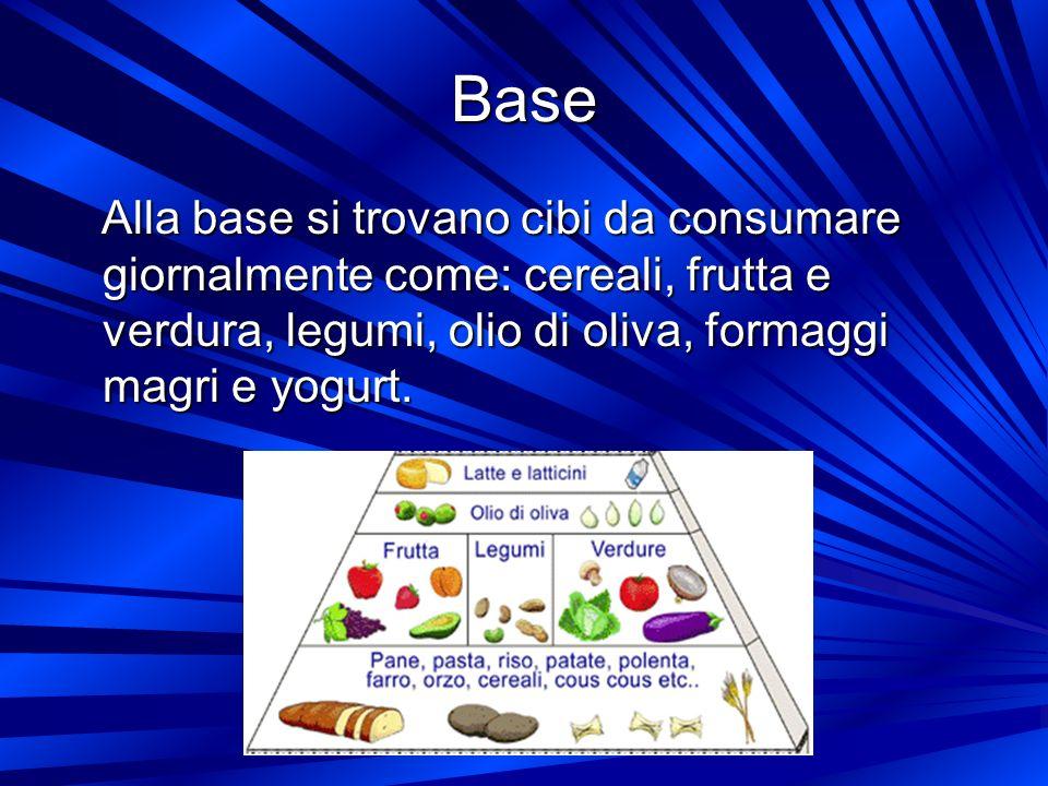 Dieta Mediterranea Chi preferisce un altro tipo di alimentazione può seguire la piramide della dieta Mediterranea.